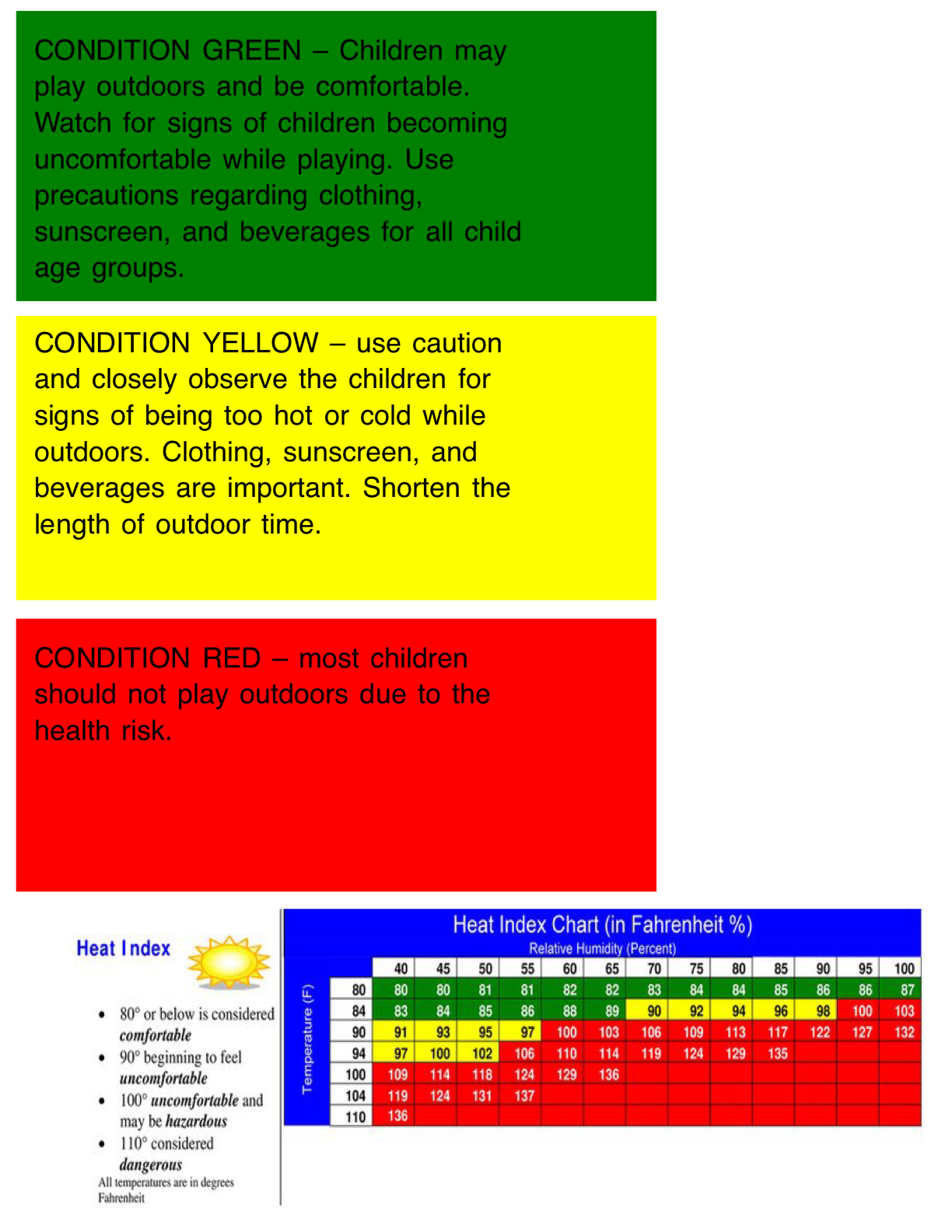 Free printable heat safety indicator.