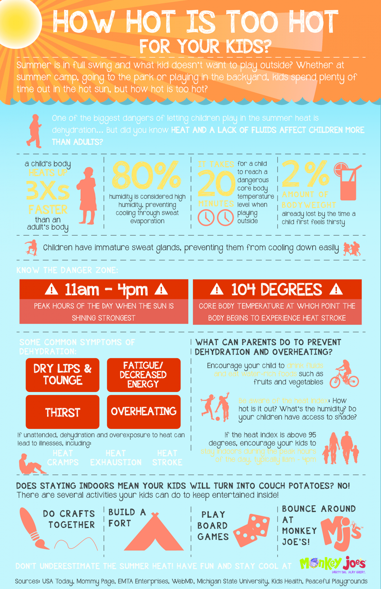 How Hot Is Too Hot? Summer Safety Infographic